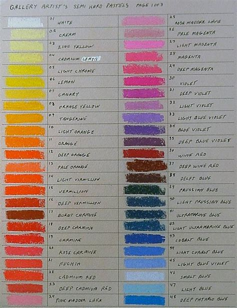 100 grumbacher paint color chart grumbacher pre tested oils how do they rate