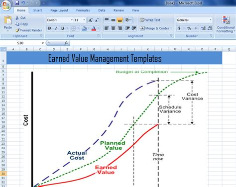 earned value reports template earned value management templates in excel xls project