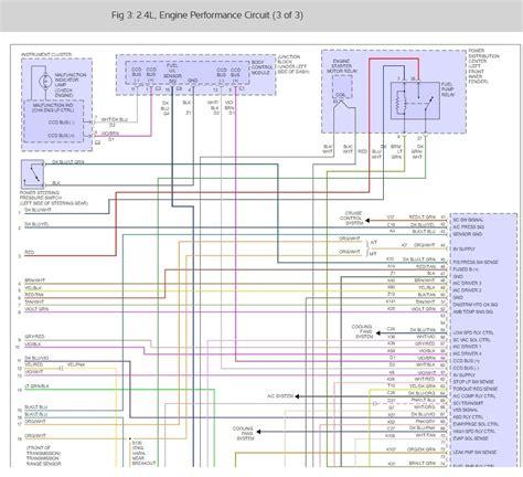 2000 kawasaki zx9 wiring diagram 2000 kawasaki kx80