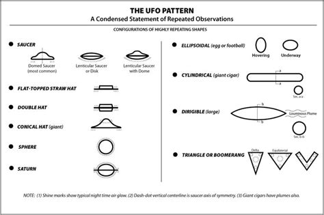 hill pattern analysis top 10 ufo reporting websites in the world full review
