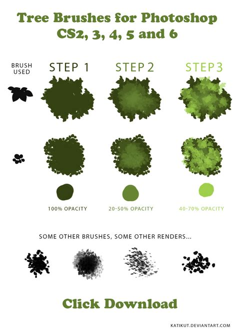 pattern brush photoshop cc tree brushes tutorial and downloadable brushes by