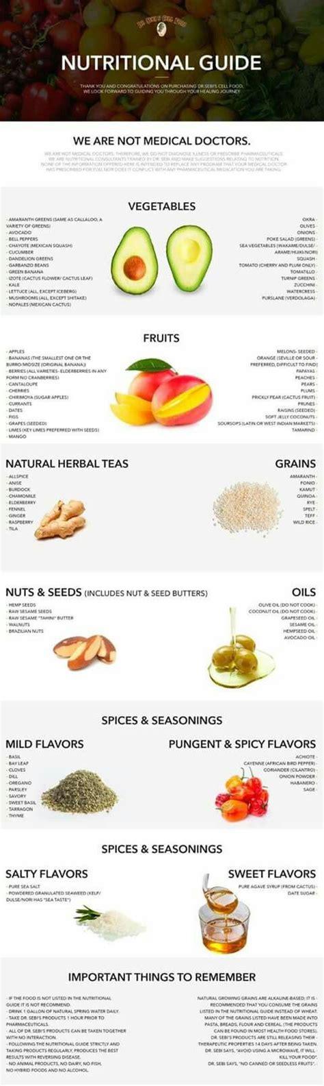 Mucus Free Food Detox Pdf by Dr Sebi Nutritional Guide Pdf 2017 Nutrition Ftempo