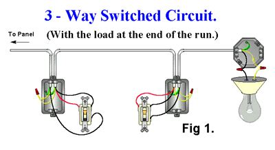 electrical how do you wire outlets between
