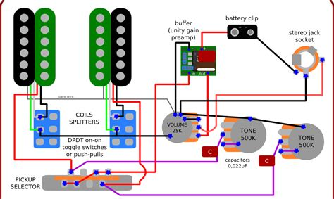the guitar wiring diagrams and tips tone for