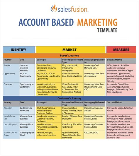 marketing template account based marketing template salesfusion