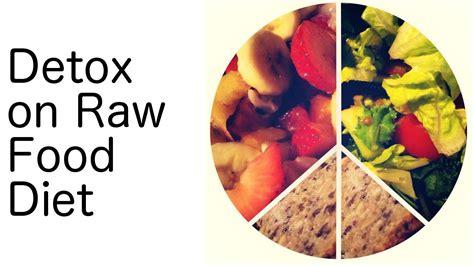 Diet Detox Symptoms by Detox Symptoms On Food Diet