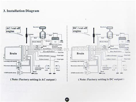 beret motorcycle alarm wiring diagram hobbiesxstyle