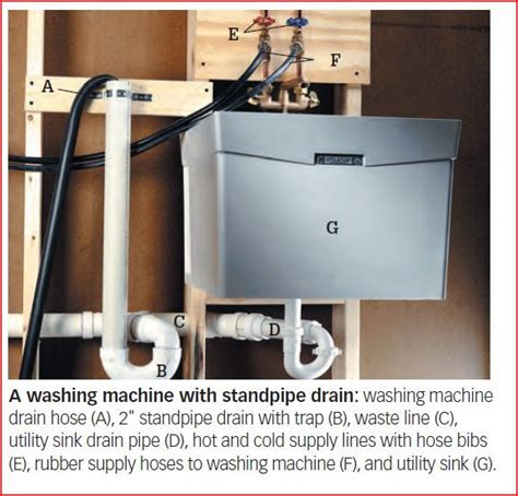 Washing Machine Draining Into Sink by 40 Washer Machine Drain Pipe Washing Machine Drain