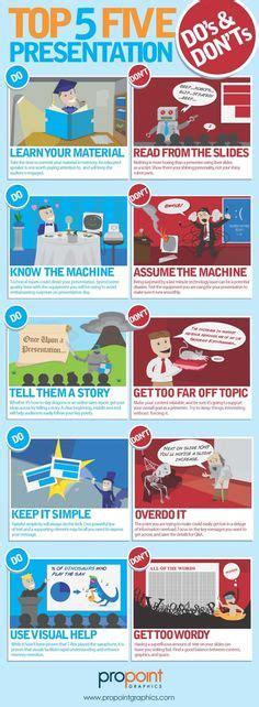 7 Tips On Speaking by 1000 Ideas About Speaking Tips On