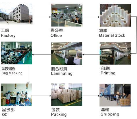 Kraft Paper Process - food grade block bottom aluminum foil kraft paper coffee