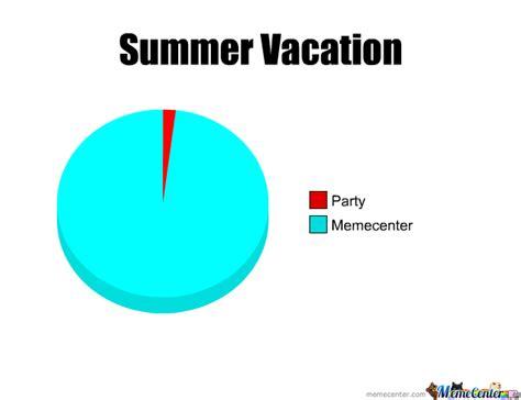Funny Summer Memes - summer vacation memes image memes at relatably com