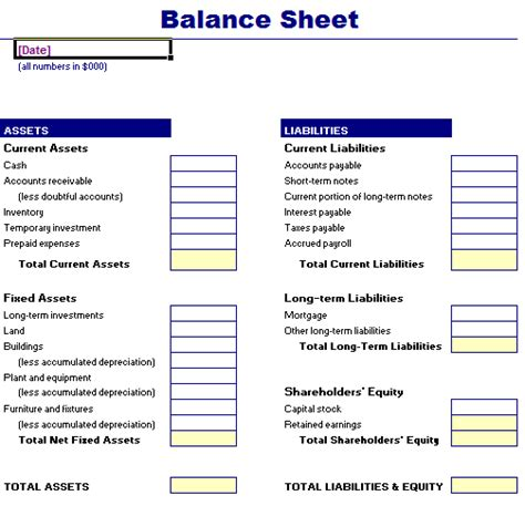 22 Free Balance Sheet Templates In Excel Pdf Word Balance Sheet Template Word