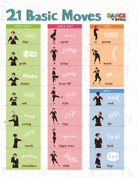 dance themes names learn these great moves with mother goose time s dance n