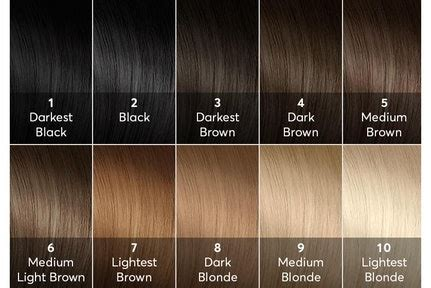 what color is my hair chart reachin for bleachin39 why is my hair yellow not