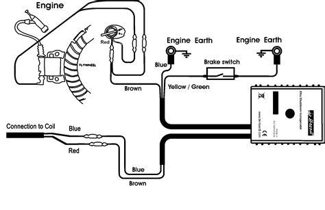 small motor coil wiring diagram corvette coil pack wiring diagram wiring diagram database
