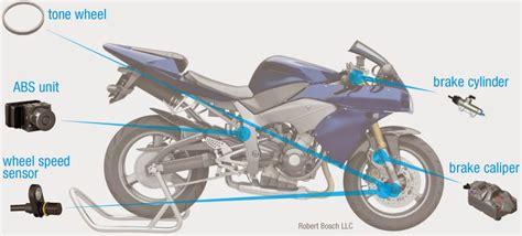 Rem Abs Mobil apa itu rem abs dan keunggulan rem abs