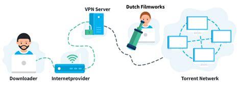 dutch film works downloaden downloadboetes alles over torrent downloadboetes in 2018