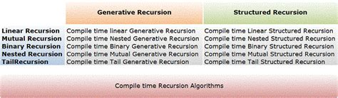 pattern programs in c using recursion wellmediaget blog
