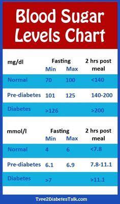 density lipoprotein ldl  bad cholesterol