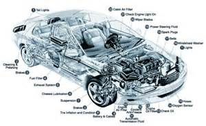 general information car parts mechanical terms in access riviera