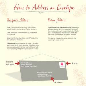 Business Letterhead Etiquette How To Address An Envelope American Greetings