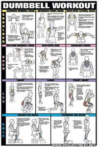 at home dumbbell workout dumbbell workout chart 1 healthy fitness workout
