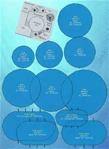 size of pool pin by teresa lawrence on by the pool pinterest