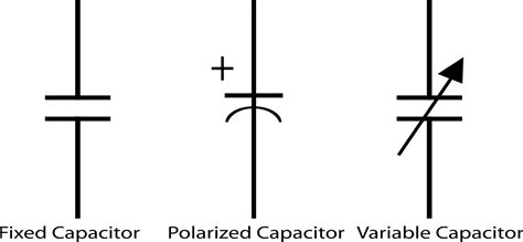 types of capacitors with symbol all about capacitor markings symbols