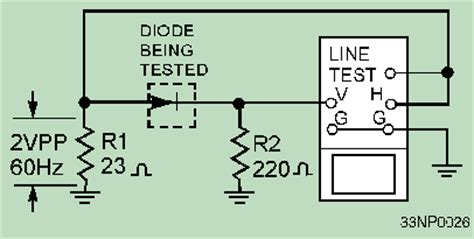 testing diodes with oscilloscopes testing diodes with an ohmmeter