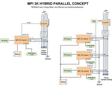 28 axpert inverter wiring diagram jeffdoedesign