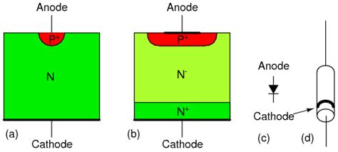 what is diode theory zener diode schematic symbol clipart best
