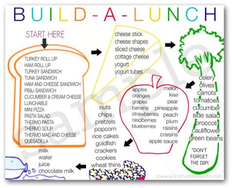 free printable school lunch box planner school lunch planning printables first home love life
