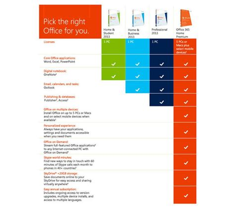 Microsoft Office Home And Business 2013 office software cheap office software deals currys