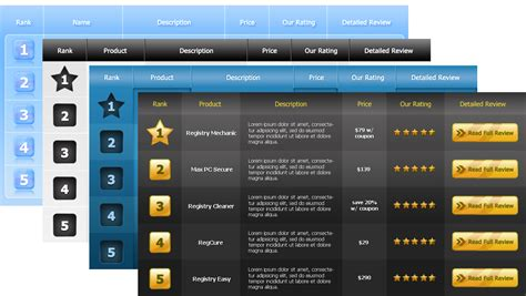 table themes in html feature tour the best wordpress review plugin