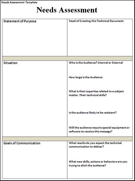Educational Attainment Example In Resume by Free Needs Assessment Template Free Word S Templates