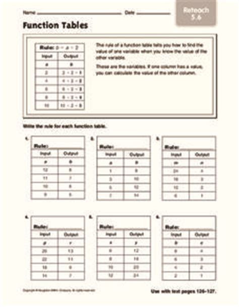function tables worksheet for 4th 5th grade lesson planet