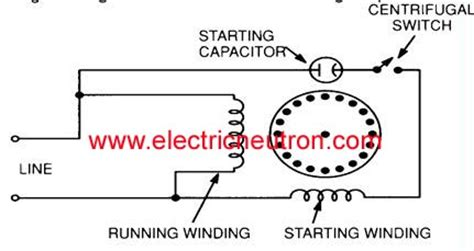 capacitor start capacitor run motor theory capacitor start motor electrical engineering centre