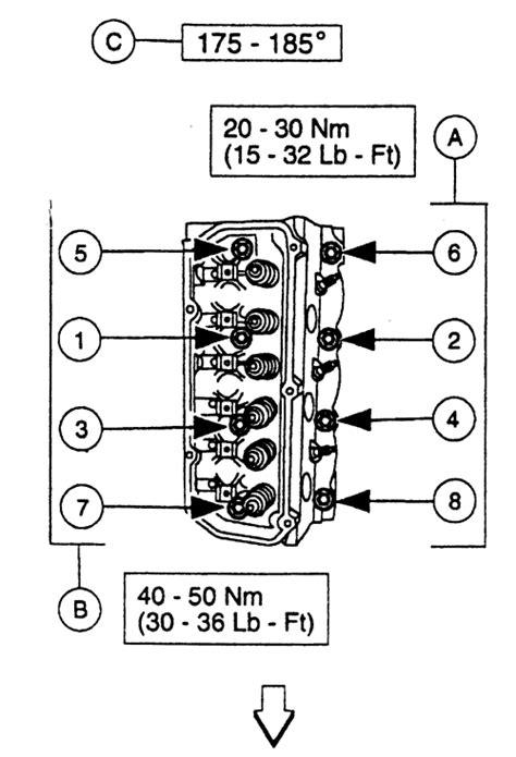 service manuals schematics 1999 isuzu rodeo instrument cluster 2002 isuzu rodeo instrument cluster diagram imageresizertool com
