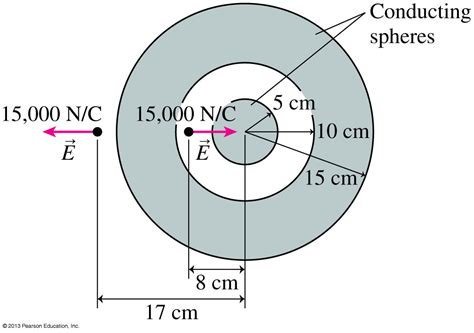 b what is the charge on the 6 00 µf capacitor physics archive january 28 2014 chegg