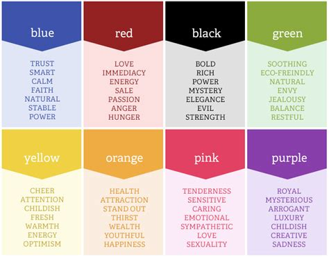 color meaning chart color meanings digital resource marketing