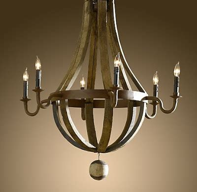 Chandelier Hardware Duchess Fare Trend Spotting Part 3 Atlanta Resources For Industrial Chic Style Finds