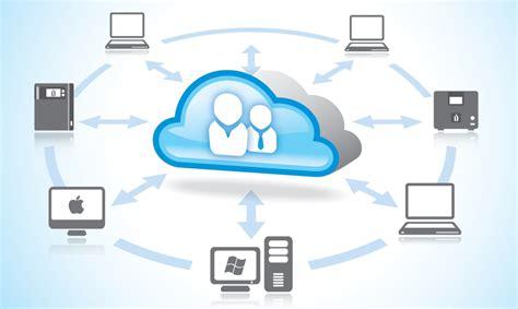 best free file websites file 8 free safe to transfer data freemake