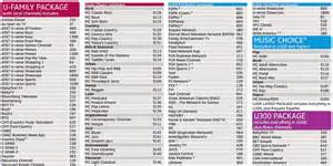 At T U Verse Channel Guide Att Uverse U200 Channel Lineup Printable