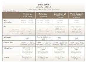 pinzon pyrenees hypoallergenic medium density