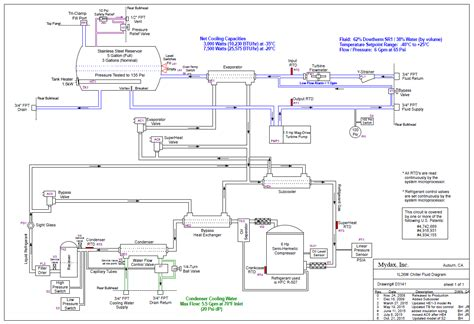 water chiller piping schematic diagram water wiring
