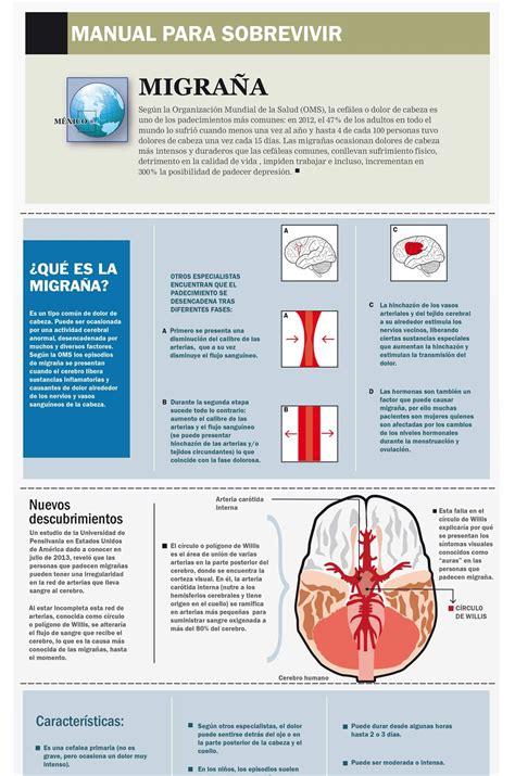 libro migrana infograf 237 as d 237 a internacional de acci 243 n contra la migra 241 a diasmundialesde