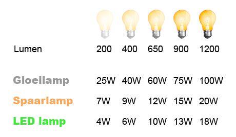 Nanoleaf Bloom Maple 1200 Lumens 10w led len lumen sourcecrave