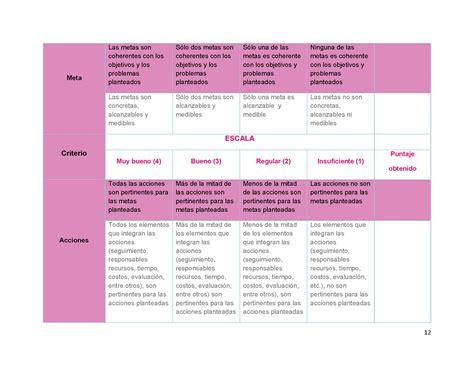 ruta de aprendizaje primaria 2016 ruta de mejora escolar ciclo 2015 2016 formato 2 p 225 gina