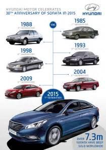 Hyundai Founder Hyundai Sonata Turns 30 We Look Back At Its 7 Generations