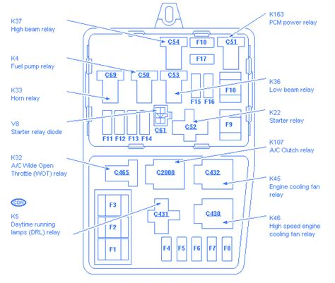 2011 mini cooper fuse box diagram wiring diagram schemes